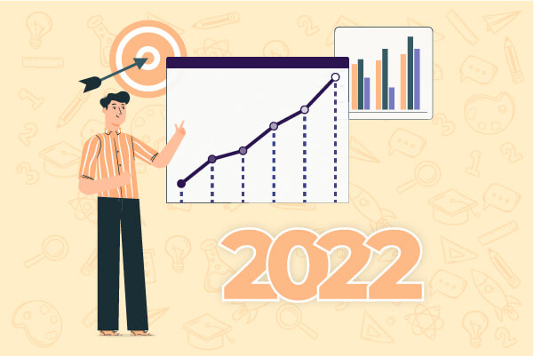 Two Year Plan: Where do you plan to reach by 2022